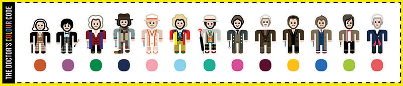 doctor colour code whographica