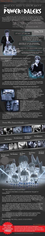 power-of-daleks-infographic-1