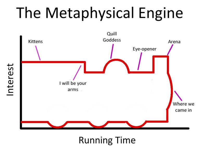 class_01-07_metaphysical
